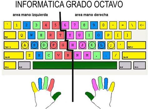 Cómo escribir rápido con el teclado   6 pasos