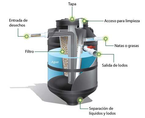 Cómo hacer un biodigestor casero   sustentLife