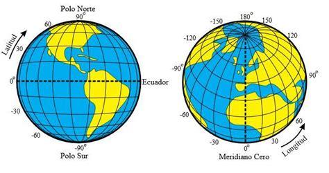 como medir longitud y latitud en un planisferio?   Brainly.lat