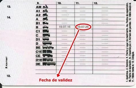 ¿Cómo renovar el carnet de conducir caducado?