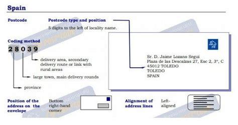 ¿Cómo Saber el Código Postal de España? Guía【2020