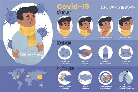 Como saber si tienes coronavirus   Diario de Alicante