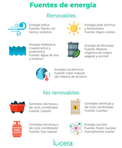 ¿Cómo Se Genera La Electricidad De Casa? | Lucera Energía