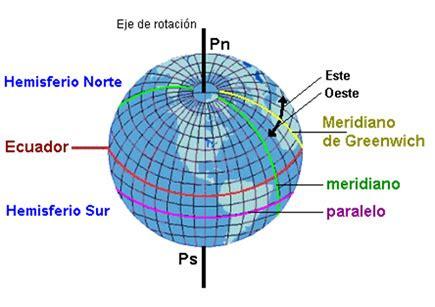 Como se llama el paralelo que divide la tierra en ...