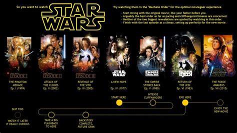 Cómo ver todas las películas y series de Star Wars en ...