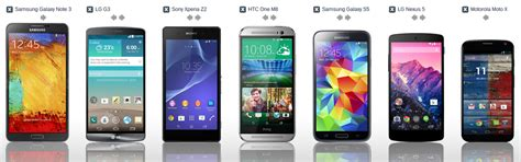 Comparing sizes: LG G3 against other smartphones – phoneia