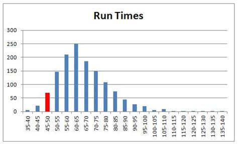 Complete an Ironman: Update 4 – Midpoint Progress Check ...