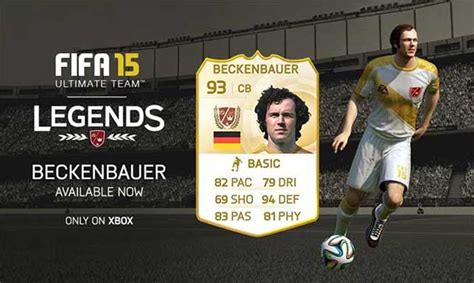 Complete List of Legends Dates for FIFA 15 Ultimate Team