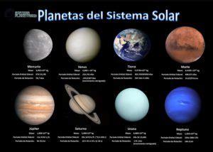 Componentes del sistema solar   Origen y Planetas!