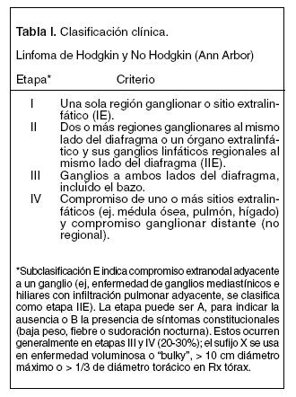 COMPROMISO MUSCULAR POR LINFOMA NO HODGKIN: CASO CLÍNICO Y ...