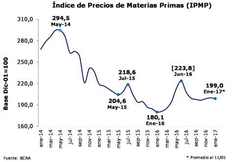 Con mejores precios de las materias primas – Informe ...