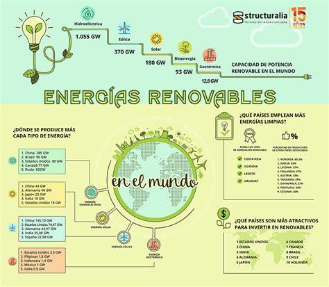 CONECTADOS Y A LO LOCO: Tema 5 de Naturals: ENERGÍA ...