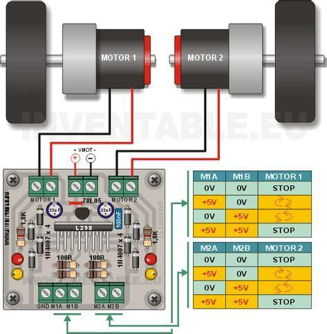 Conexiones y tabla de verdad del driver con L298, versión ...