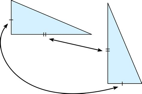 Congruencia  geometría    Wikipedia, la enciclopedia libre