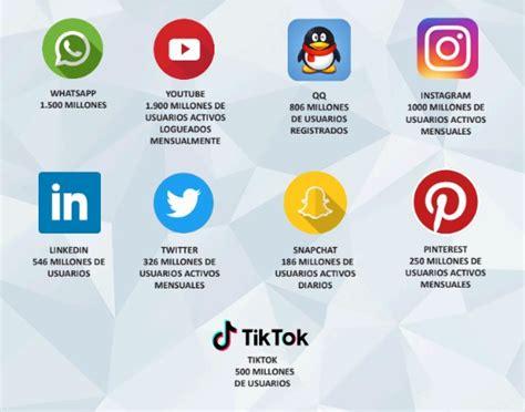 Conoce las Redes sociales más utilizadas [2019]   The ...