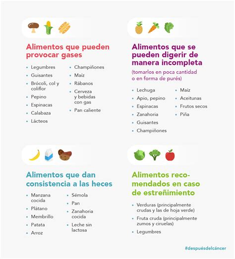 Consejos alimentarios para ostomitzados y resecciones del ...