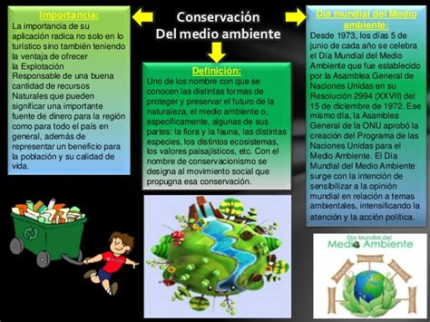 Conservación del medio ambiente 1