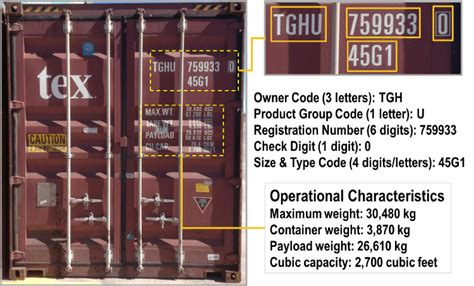 Container Identification System   The Geography of ...