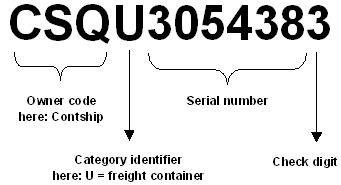 Containers  freight    Cargo Handbook   the world s ...