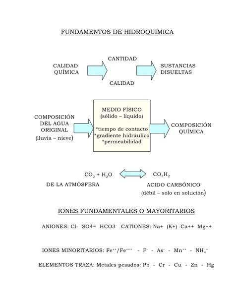 Contaminacion de Aguas Subterráneas