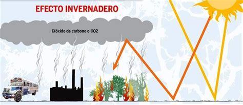 Contaminacion DE LA TIERRA EXPLICACION PARA CHICOS   Imagui