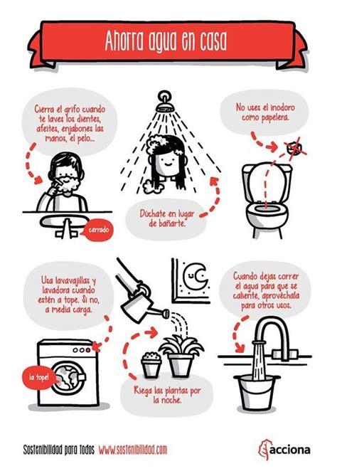 Contaminación del agua | Información imágenes