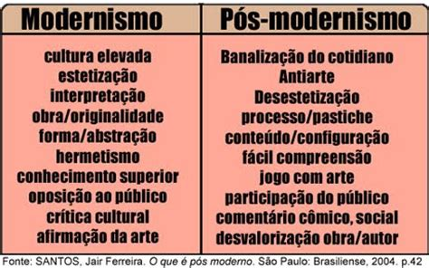 Contemporartes   Revista de Difusão Cultural   LEPCON ...