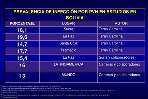 Contexto clinico y epidemiológicodel Cáncer de Cuello ...