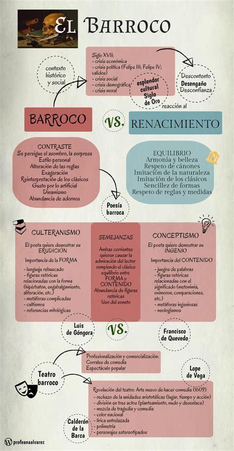 CONTEXTO HISTÓRICO SOCIAL: Contexto del Barroco en la ...