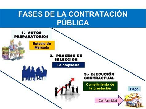 Contratación Publica vrs Privada: Contratación  compras ...