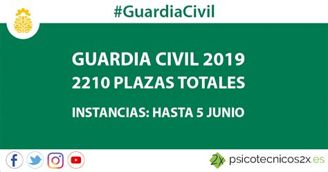 Convocatoria Guardia Civil 2019: 2.210 plazas ...