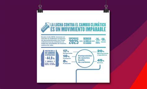 COP 25: COCA COLA PASA DEL COMPROMISO A LA ACCIÓN POR UN ...