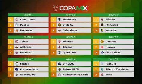 Copa MX 2019 2020: Grupos, formato y fechas   Goal.com