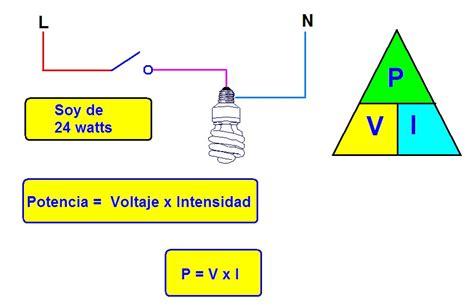 coparoman: Potencia eléctrica