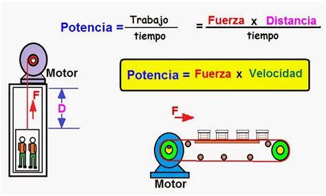 coparoman: Potencia mecánica de un motor eléctrico asíncrono
