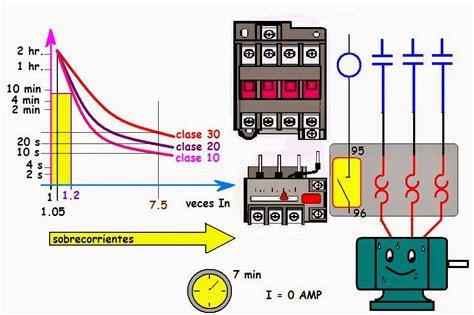 coparoman: Sobre corriente eléctrica