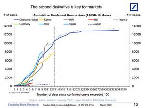 Coronavirus: Facts & Charts on Covid 19   The Big Picture
