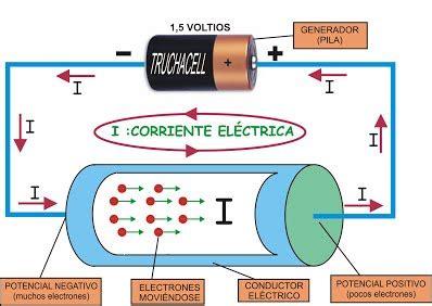 CORRIENTE ELÉCTRICA   697   taller electricidad primero