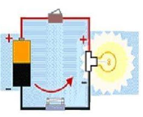 Corriente eléctrica   EcuRed