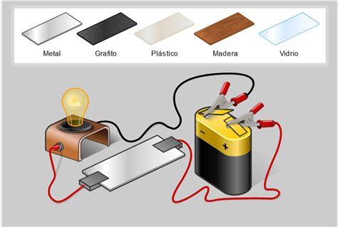 Corriente y circuitos eléctricos: Corriente eléctrica