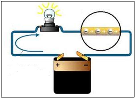 Corriente y circuitos eléctricos: Fuentes de corriente ...