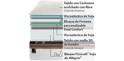 Corte del producto Colchón Ingravity Dual Confort Fresh 10Cm