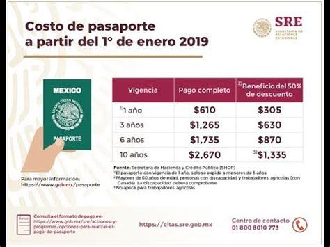 Costos OFICIALES Para Tramite De Pasaporte Mexicano 2019 ...