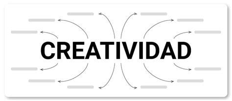 Creatividad: Qué es, importancia y ejercicios
