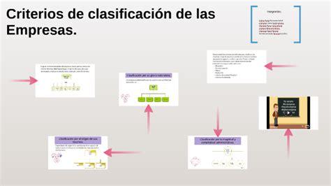 Criterios de clasificacion de las Empresas. by Damaris ...