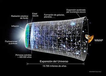 Cruyff y el nacimiento del Universo | Lleida.com