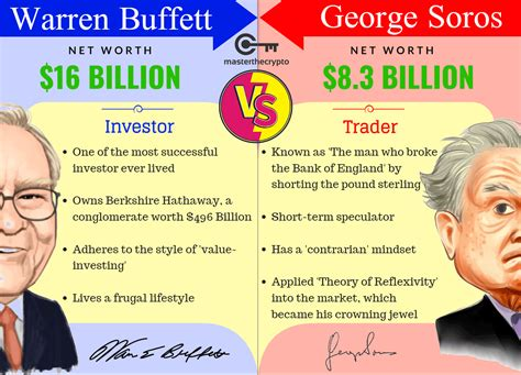 Cryptocurrency Investing vs Trading: What's the difference ...