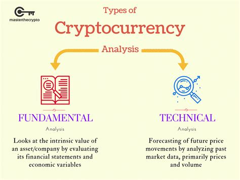 Cryptocurrency Investing vs Trading: What's the difference?
