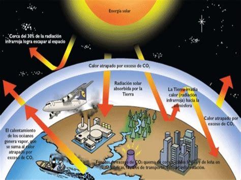 Cta cambio climatico y calentamiento global