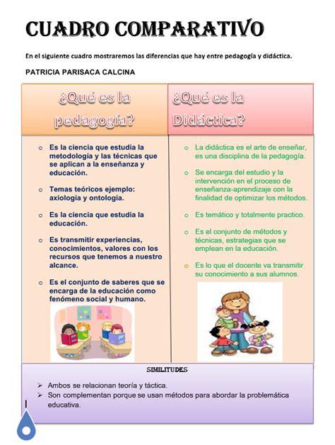 Cuadro comparativo entre pedagogía y didáctica: CUADRO ...